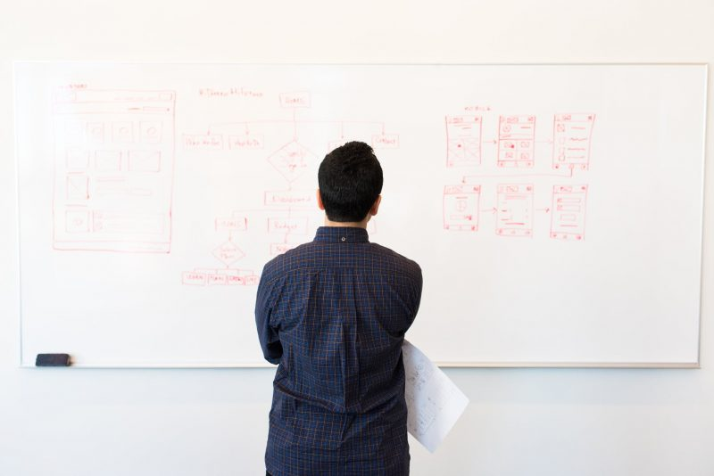 5 Things to Consider in Organizational Design
